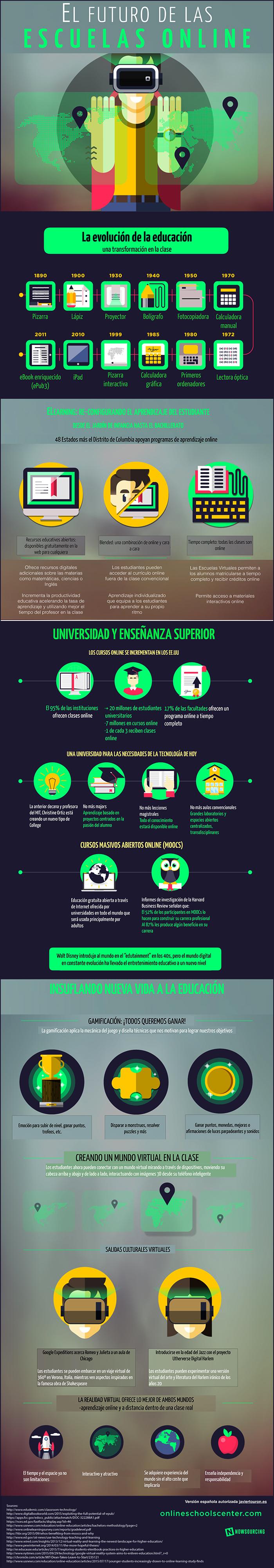 el-futuro-de-las-escuelas-online-ined21-1