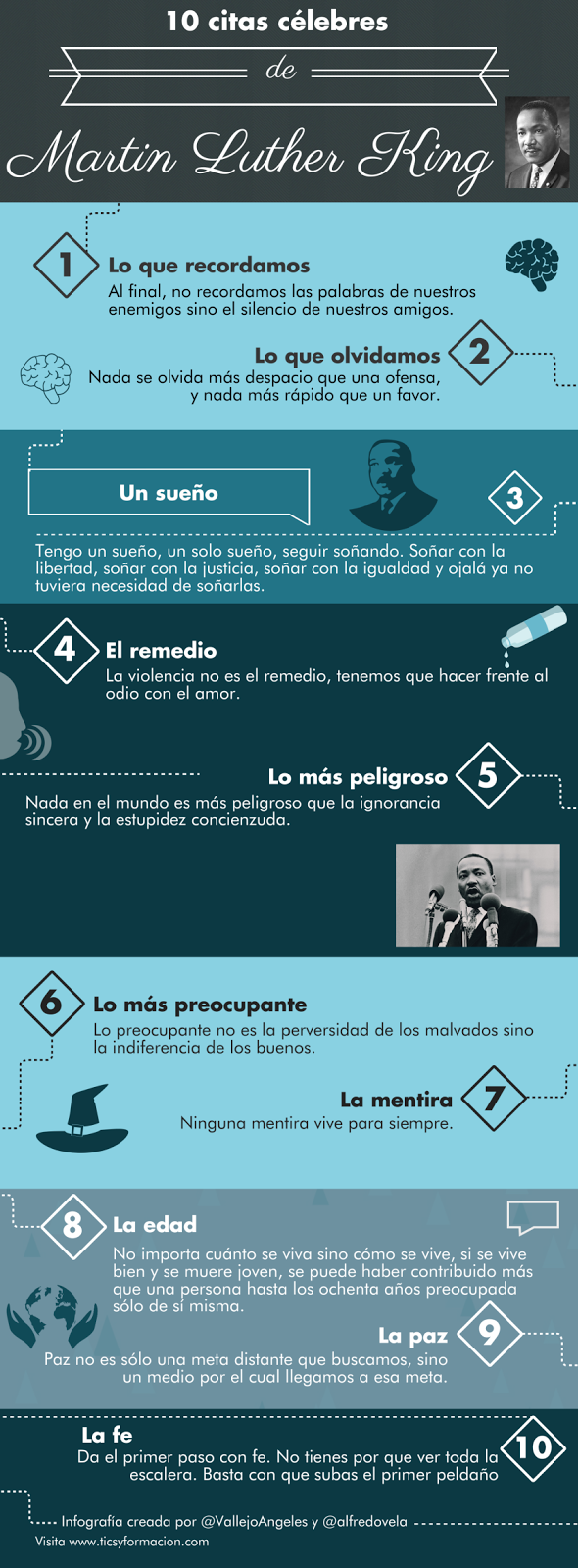 10-citas-martin-luther-king