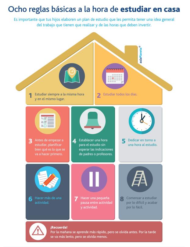 8-reglas-estudiar-en-casa-infografia