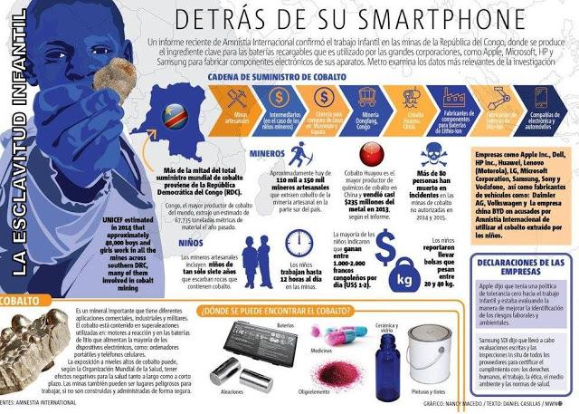 esclavitud-infantil-detras-del-smartphone