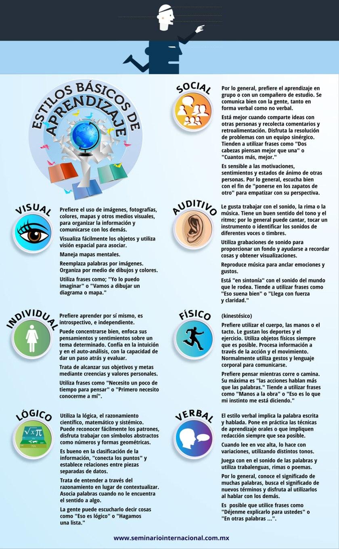 estilos-basicos-de-aprendizaje-infografia