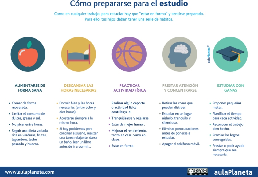 inf_como_prepararse_estudio