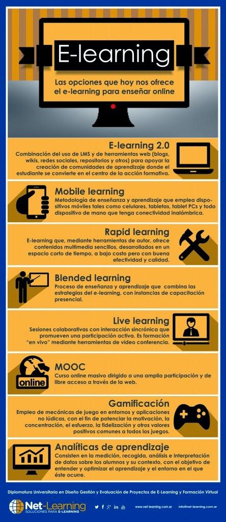 opciones-del-e-learning-444x1024
