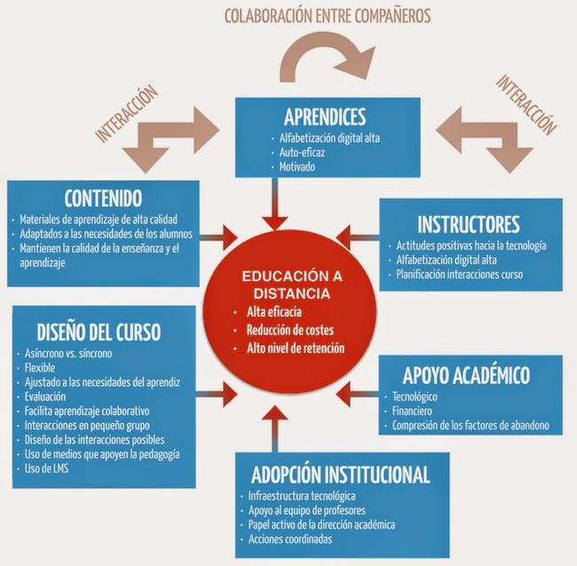 EDUCACIÓN-A-DISTANCIA-03-INED21-1
