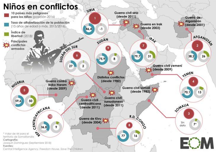 Mundo-Política-Sociedad-Conflictos-Educación-Países-más-peligrosos-para-los-niños-1310x927